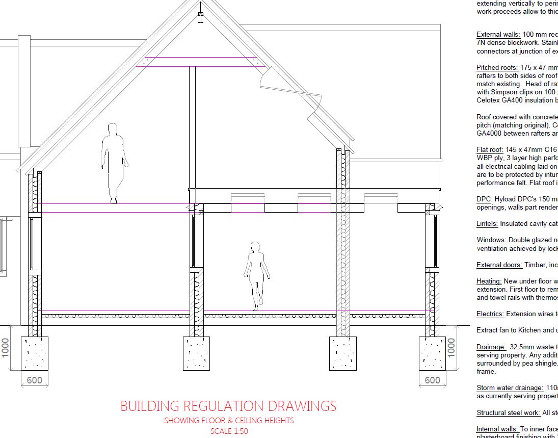 Architectural Services | Kirkham Pryer